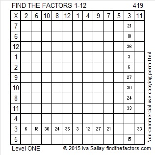 419 Factors