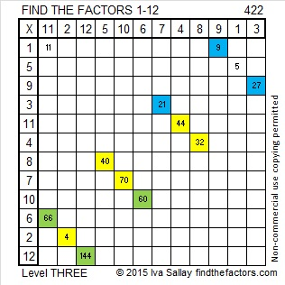 422 Factors