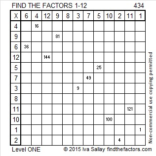 434 Factors