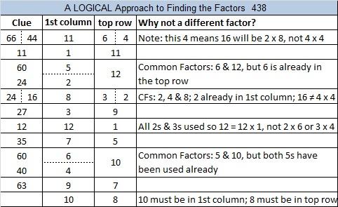 438 Logic