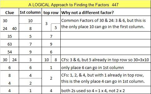 447 Logic