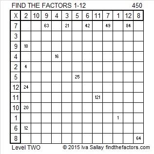 450 Factors