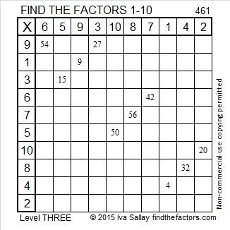461 Factors