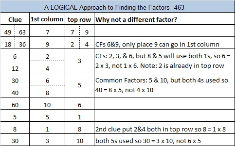 463 Logic