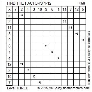 468 Factors