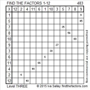483 Factors