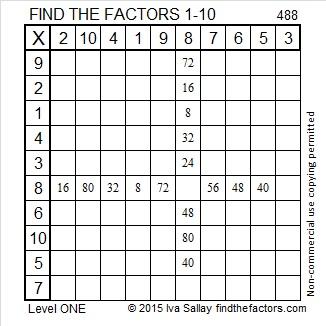 488 Factors