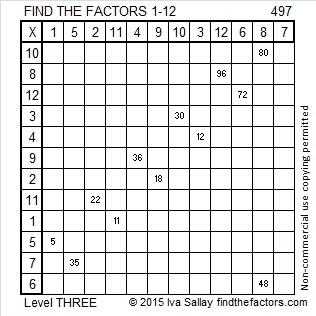 497 Factors