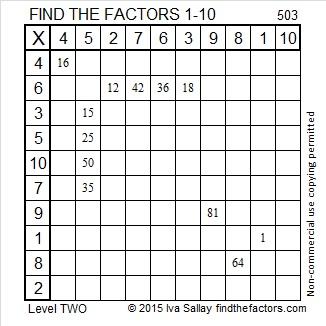 503 Factors