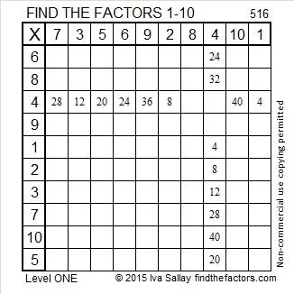 516 Factors