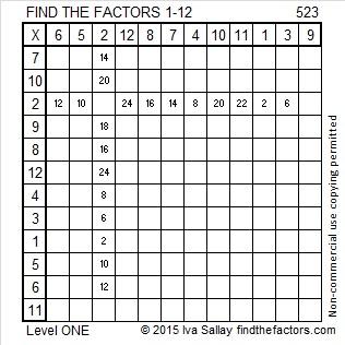 523 Factors