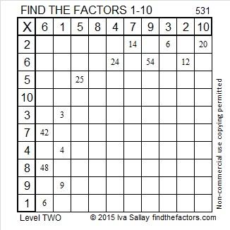 531 Factors