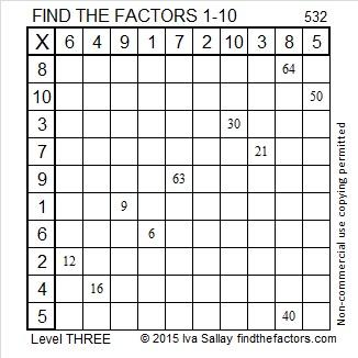 532 Factors