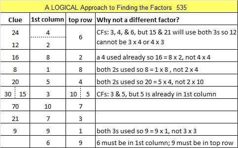 535 Logic