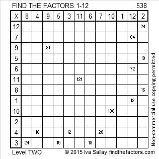 538 Factors