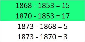 543-Subtracting dates