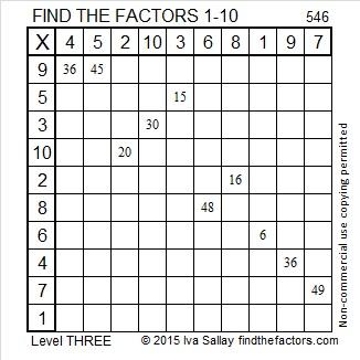 546 Factors