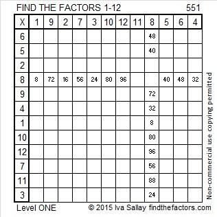 551 Factors