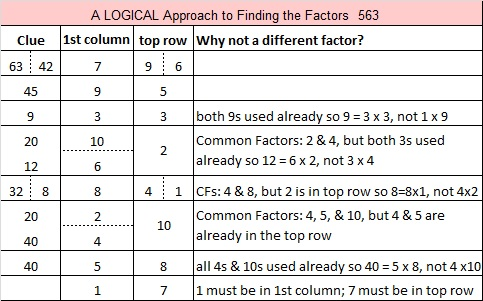 563 Logic