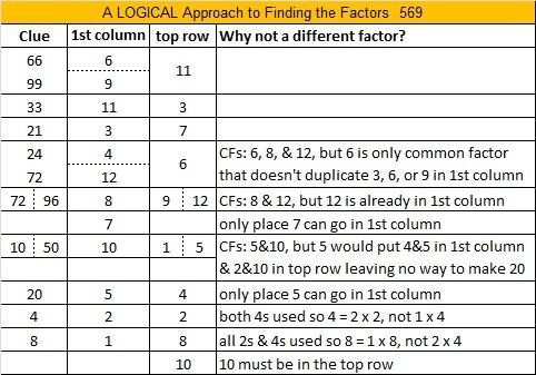 569 Logic