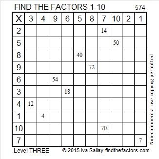 574 Factors