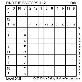 608 Factors