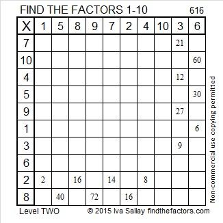 616 Factors