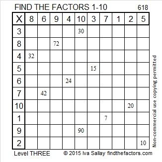 618 Factors