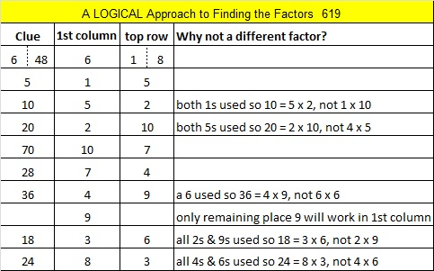 619 Logic