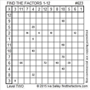 623 Factors