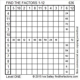 636 Factors