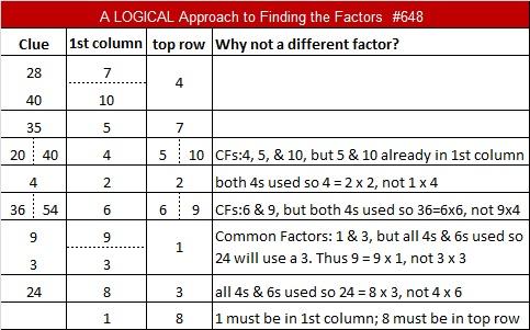 648 Logic