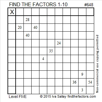 648 Find The Factors
