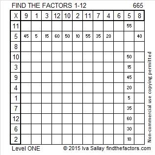 665 Factors