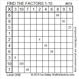 674 Factors