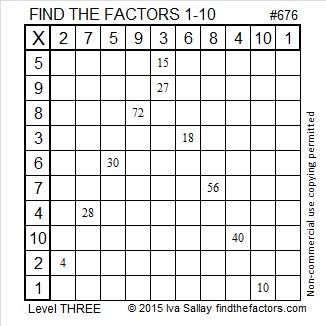 676 Factors