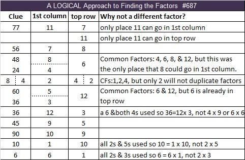 687 Logic
