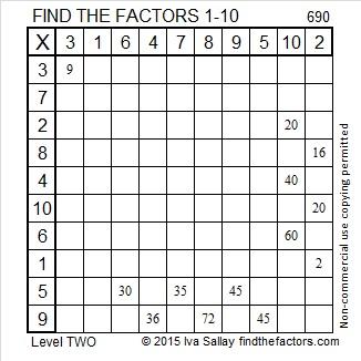 690 Factors