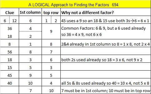 694 Logic