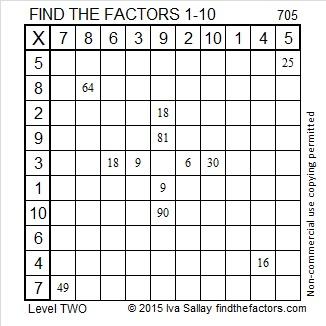 705 Factors
