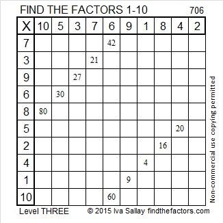 706 Factors