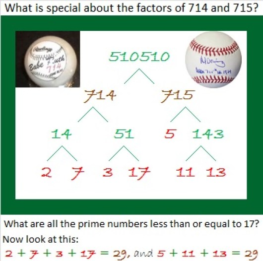 714 and 715 Baseballs and Factor Trees