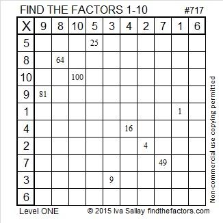 717 Factors