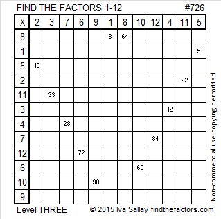 726 Factors