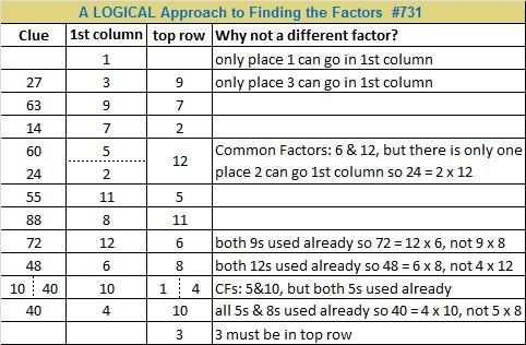 731 Logic