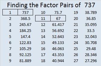 737-factor-pairs