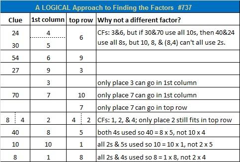 737 Logic