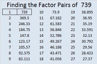 739-factor-pairs