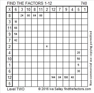 740 Factors