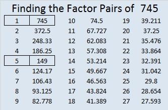745-factor-pairs